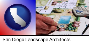 a landscape architect's backyard design drawing in San Diego, CA